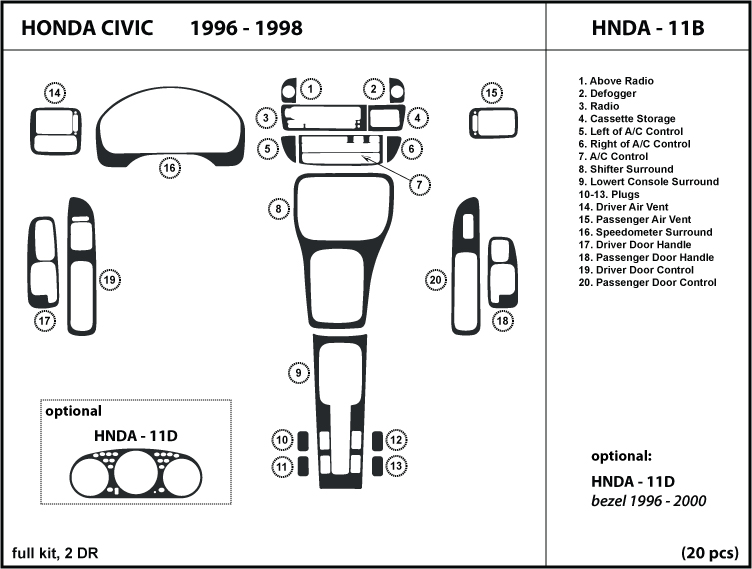 Get last automotive article 2015 lincoln mkc makes its for 1997 honda civic window trim