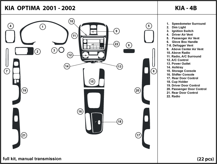 Dash Kit Trim Cover For Kia Optima W Manual Transmission Manual Guide