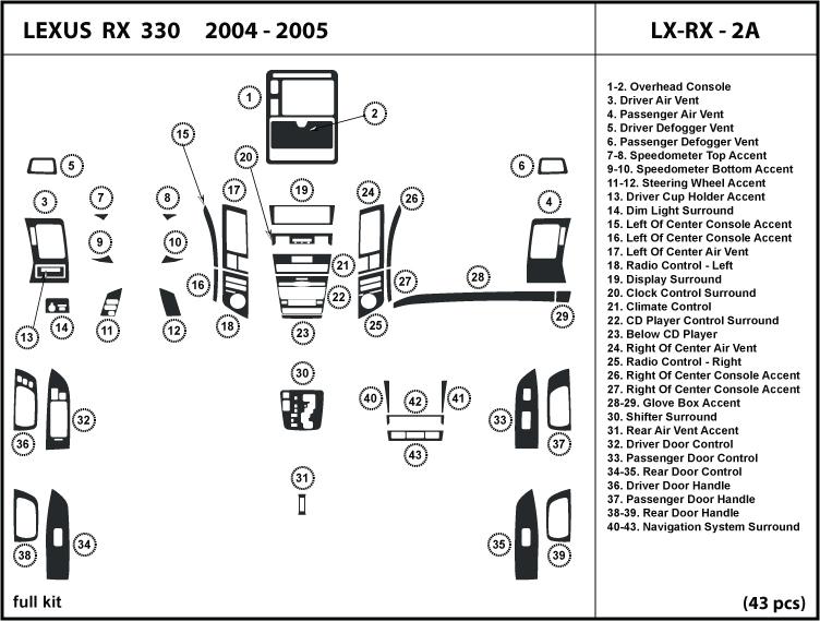 1995 lexus sc400 wiring diagram dash trim kit for lexus rx 330 2004-2005 wood grain tuning ... lexus sc400 dashboard diagrams #6