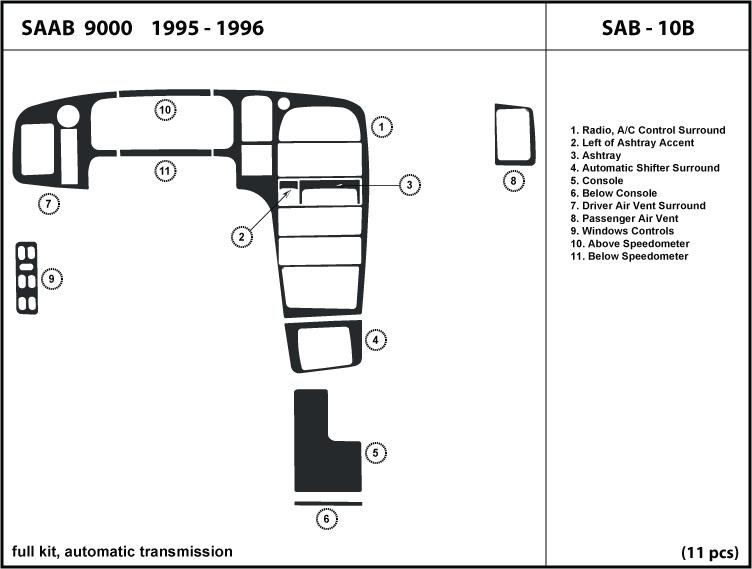 95 96 saab 9000 with automatic transmission wood grain. Black Bedroom Furniture Sets. Home Design Ideas