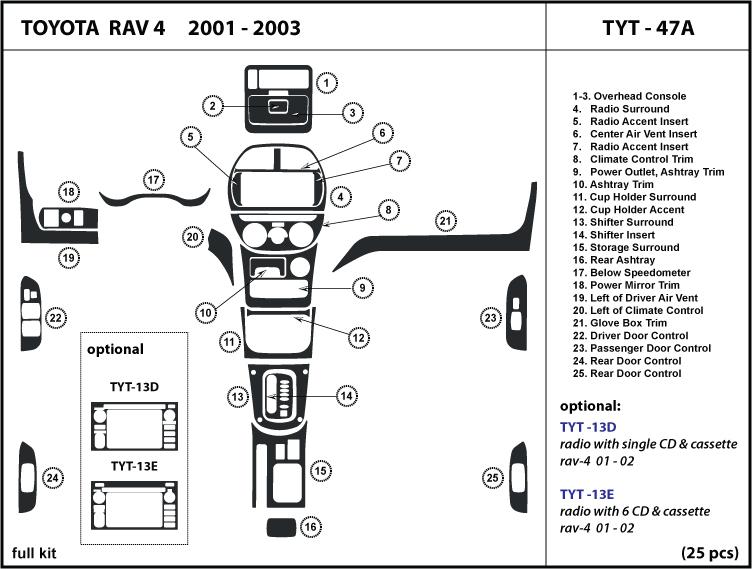 dash kit trim for toyota rav4 01 03 2001 2002 2003 tuning. Black Bedroom Furniture Sets. Home Design Ideas