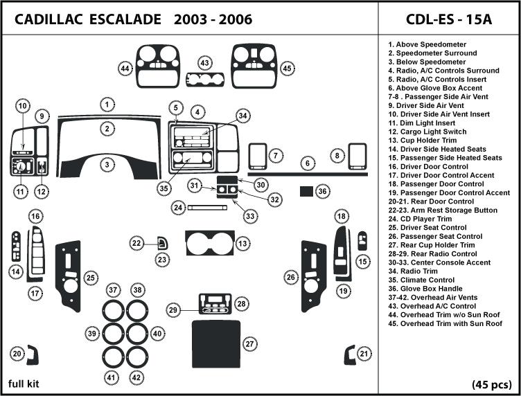 Dash Trim Kit For Cadillac Escalade 03