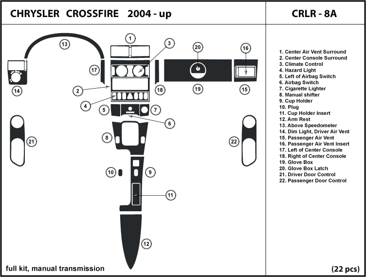 Dash Kit Trim for    Chrysler       Crossfire    w manual shifter 0408 2005 2006 2007 2008   eBay