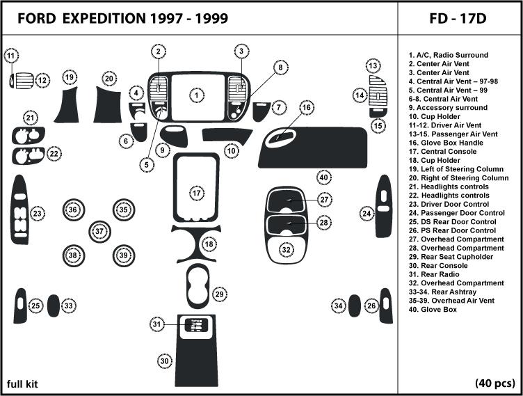 Ford Expedition 97 99 1997 1998 1999 Dash Kit Trim Wood Dashboard FD 17D 40 Pcs