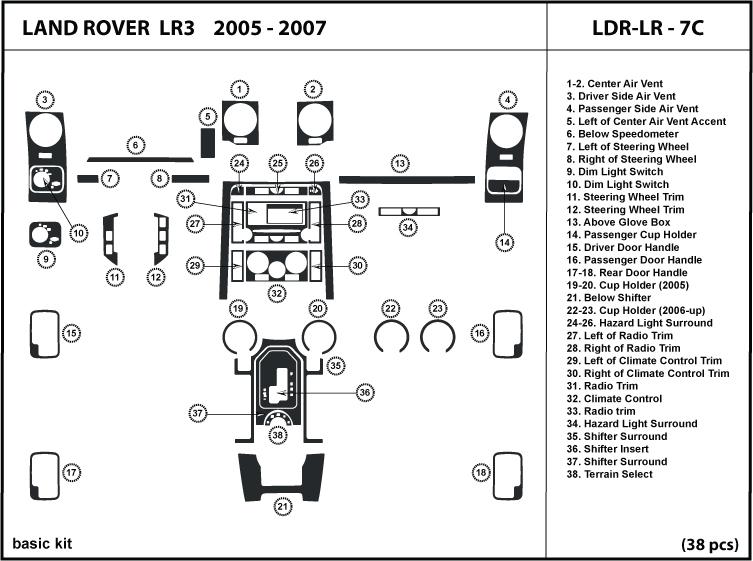 Fits Land Rover Range Rover 03-06 2003 2004 2005 2006 Dash Kit Trim LDR-RR-10C