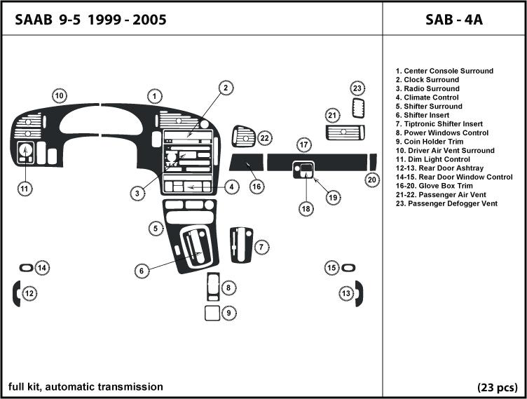 Dash Kit Trim for Saab 9-5 99-05 with automatic transmission Wood Grain SAB-4A